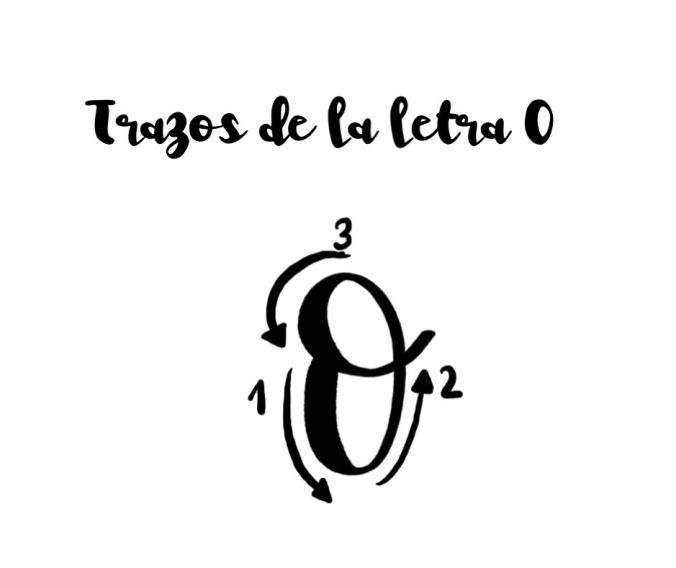 trazos de la O